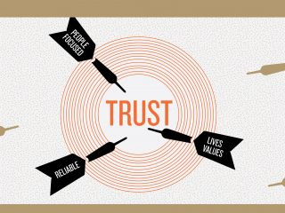 NEED FOR TRUST